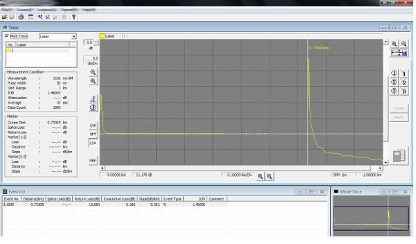 Ejemplo de Programa para Visualización de Archivos de OTDR