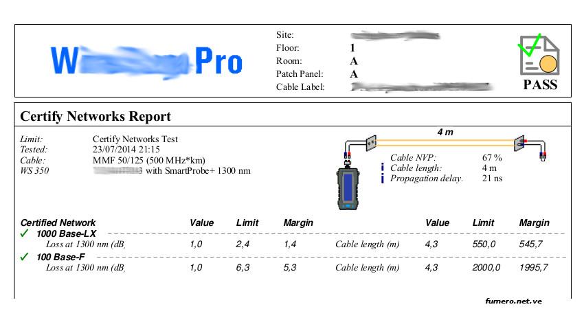Ejemplo de Certificación de Patchcord