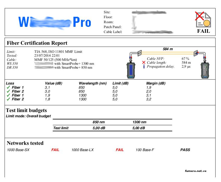 Ejemplo de Certificación de Enlace B
