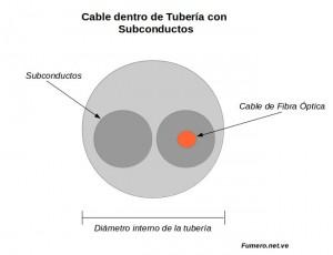 Tubería con dos Subconductos