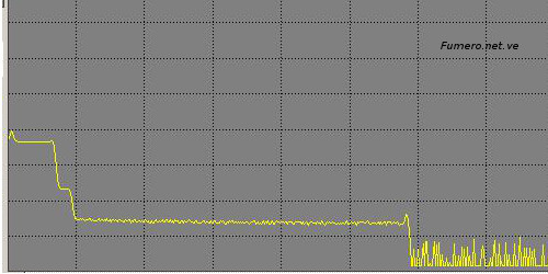 Ejemplo de Medición con este modelo de OTDR