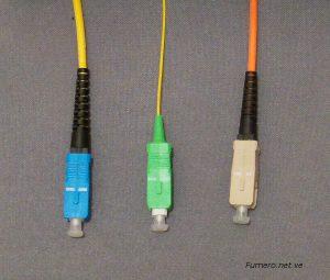 Diferentes Colores de los Conectores SC.