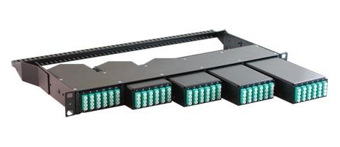 Sistema de panel modular HD 1U