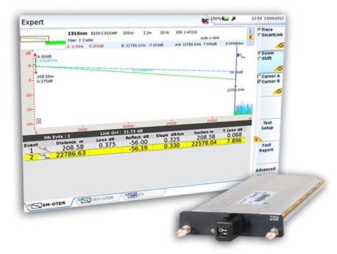 Módulos OTDR para redes de fibra