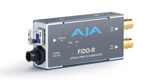 Convertidores de SDI a fibra óptica