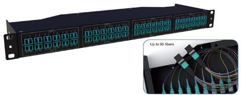 Panel para 96 fibras ópticas