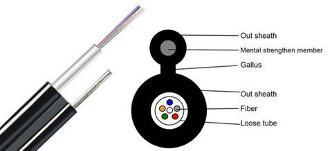 Cable de fibra óptica auto-soportado Figura 8