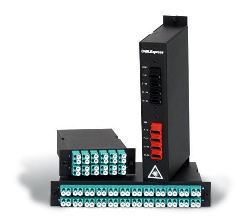 Módulos tap para testar tráfico de red en el centro de datos