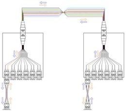 Sistema de cableado de un CPD