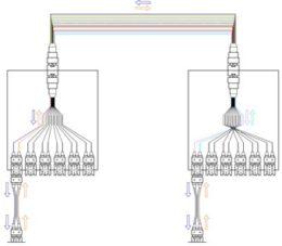 Figura 13b Método B de transporte de canales Base 2 sobre troncales de 12 fibras ópticas MPO