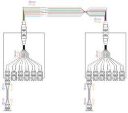 Figura 13c Método C de transporte de canales Base 2 sobre troncales de 12 fibras ópticas MPO