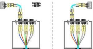 Figura 3 Confección de un canal dúplex con 5 elementos (2 latiguillos + 2 pasamuros + 1 troncal)