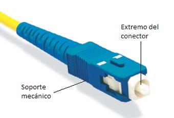 Inspección y limpieza de conectores ópticos