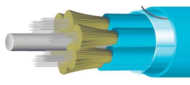Cables de fibra óptica MicroCore