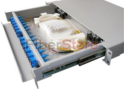 Cajas para terminaciones de fibra