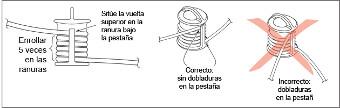 Figura 16 – Cómo enrollar el latiguillo de referencia de prueba de fibra óptica correctamente alrededor de un mandril