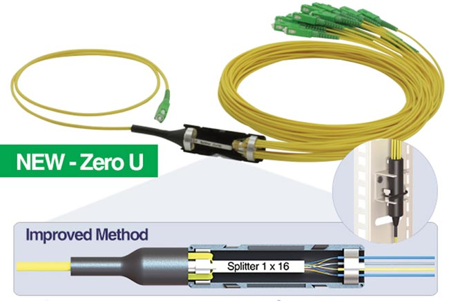 Cables splitter rugerizados
