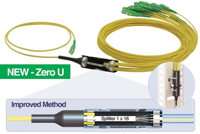Cable splitter PLC rugerizado