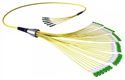 Ensamblajes pre-conectorizados de fibra óptica