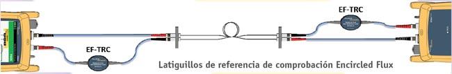 Figura 4: Una opción propietaria para la comprobación EF es emplear una fuente óptica compatible con EF y un latiguillo de referencia de comprobación ajustado conectado a la fuente.