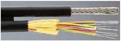 Cable aéreo auto sustentado