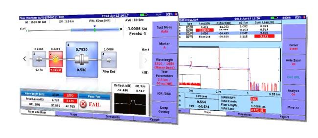 OTDR con función Fibre Visualizer