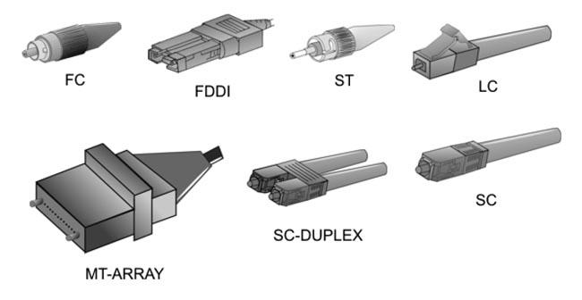 Tipos de cables de fibra óptica más comunes