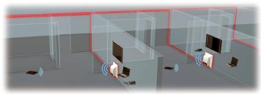 Uso conjunto de Wi-Fi y POF: la mejor alternativa en redes domésticas