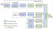 Arquitectura de tecnología HS-BASE-P (Fuente: VDE 0885-763-1)