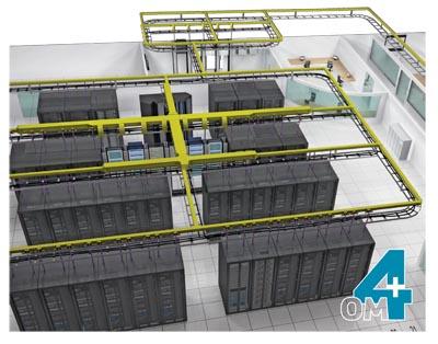 Sistema OM4+ 40 / 100GbE