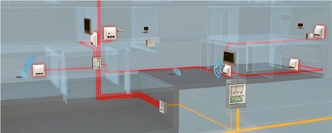 instalación POF típica