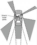 ángulos muertos en un coche