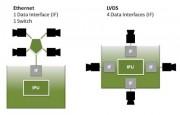 distribución simplificada de Ethernet