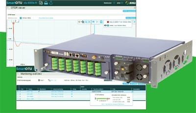monitorización inteligente de fibra óptica
