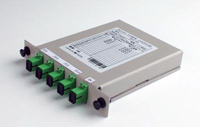 Splitter PLC para fibras ópticas
