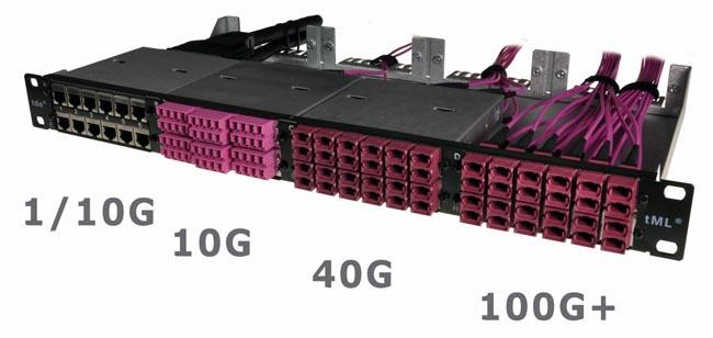 Sistema de cableado con conectores MPO