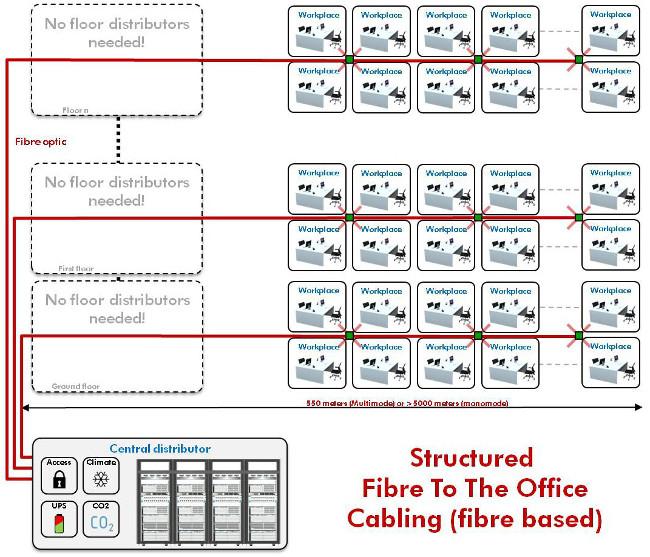 Tecnologías clásicas de cableado y conectividad: cobre, fibra y Wi-Fi