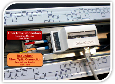 """La """"tercera ola"""" de la fibra óptica: una revolución en las redes locales"""