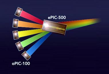 Circuitos integrados fotónicos