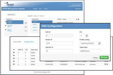 TELNET GPON Management System