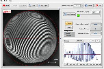 Sistema interferométrico para cableado