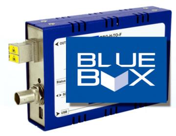 transceptor SFP de vídeo reconfigurable