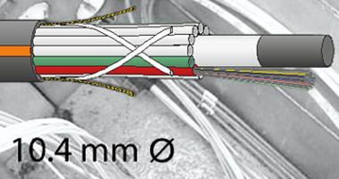 Cable FTTx con 288 fibras