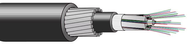 Cables submarinos de hasta 192 fibras