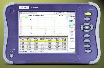 Plataforma de test con módulo OTDR