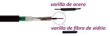Ventajas del elemento central de fibra de vidrio frente al acero