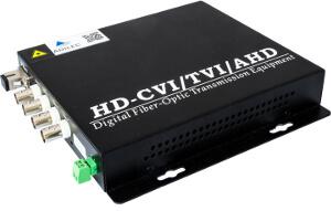 Conversores de fibra óptica para vídeo HD y datos