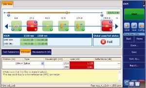 Webminar aprender a medir una red FTTH