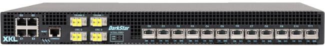 Plataforma para redes DWDM