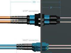 Conectores MXC para equipos densamente poblados
